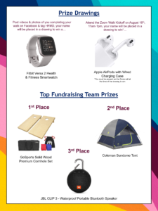 walk-prize-descriptions